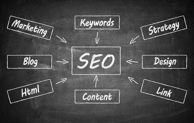 What is SEO – A Simple Introduction